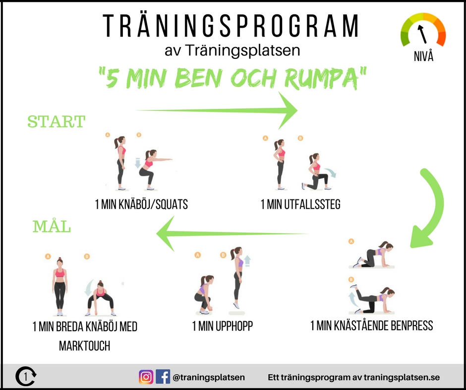 träningsprogram ben och rumpa