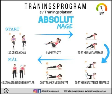 Träningsprogram mage