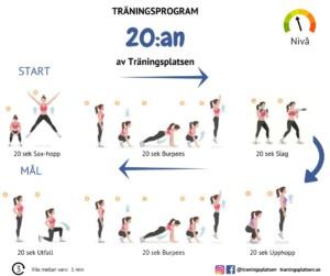 träningsprogram utan vikter, träningsrutin