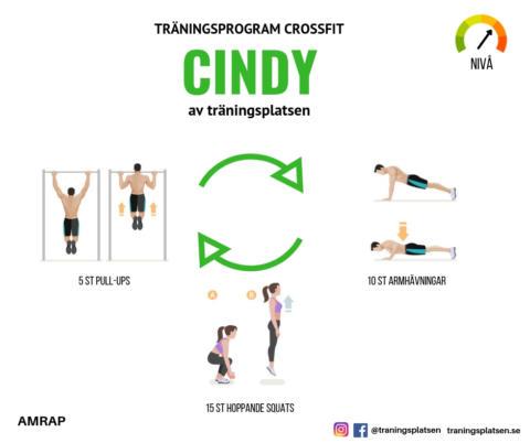 Träningsprogram crossfit cindy
