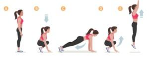 träningsövning burpee, en träningsövning som arbetar med konditionen