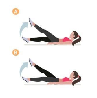 träningsövning flutter kicks, magträning, muskler, magmuskler