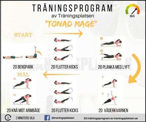 Träningsprogram tonad mage