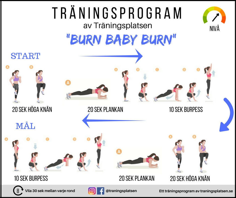 träningspass för nybörjare