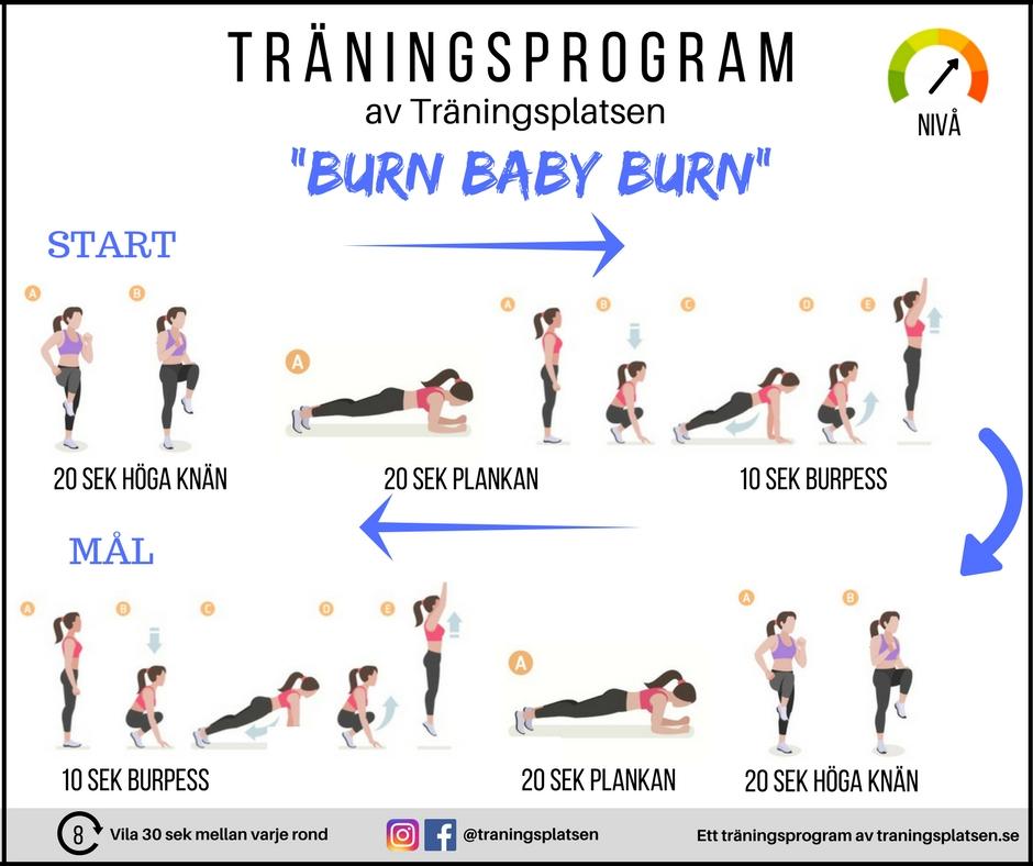 Träningsprogram gå ner i vikt, viktnedgång, viktminskning