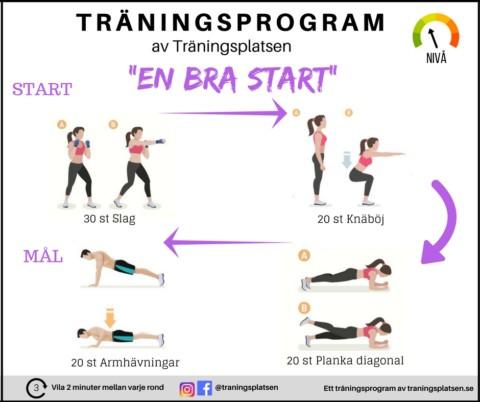 Träningsprogram bra start
