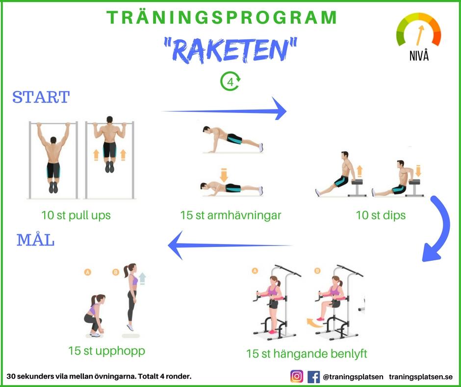 träningsrutin, träningsprogram