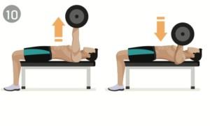 Bänkpress, triceps, superövning för din styrketräning
