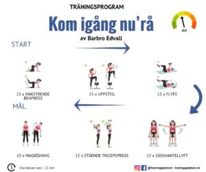 Träningsprogram kom igång, börja träna, starta träna