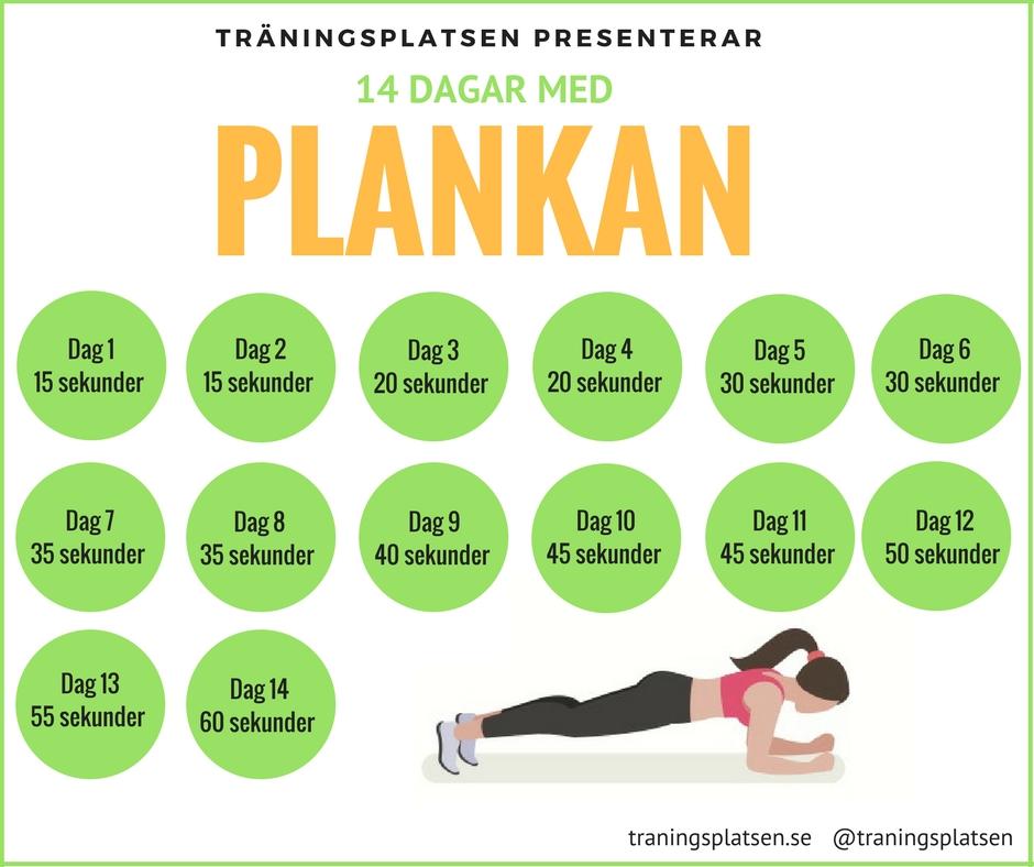Plankan utmaning, träningsutmaningar, utmaningar träning, plankan challenge, magträning utmaning