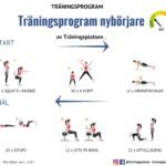 Träningsprogram nybörjare, träningsrutin nybörjare